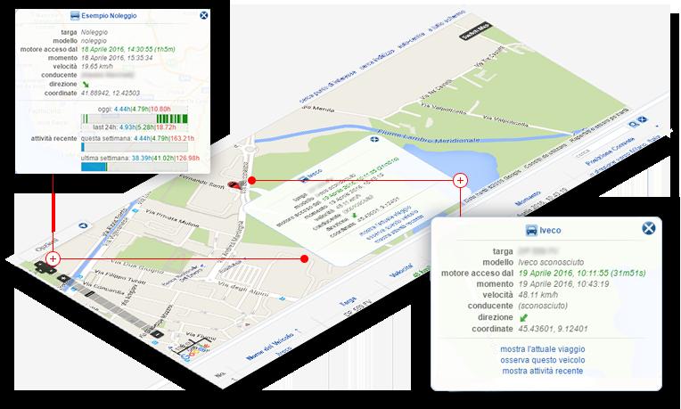 GPS per controllo flotte